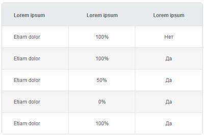 CSS стилизация таблицы в примере